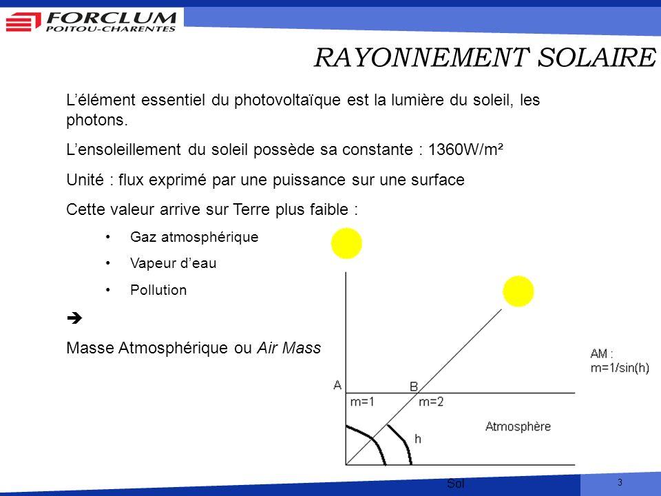 3 RAYONNEMENT SOLAIRE Lélément essentiel du photovoltaïque est la lumière du soleil, les photons. Lensoleillement du soleil possède sa constante : 136