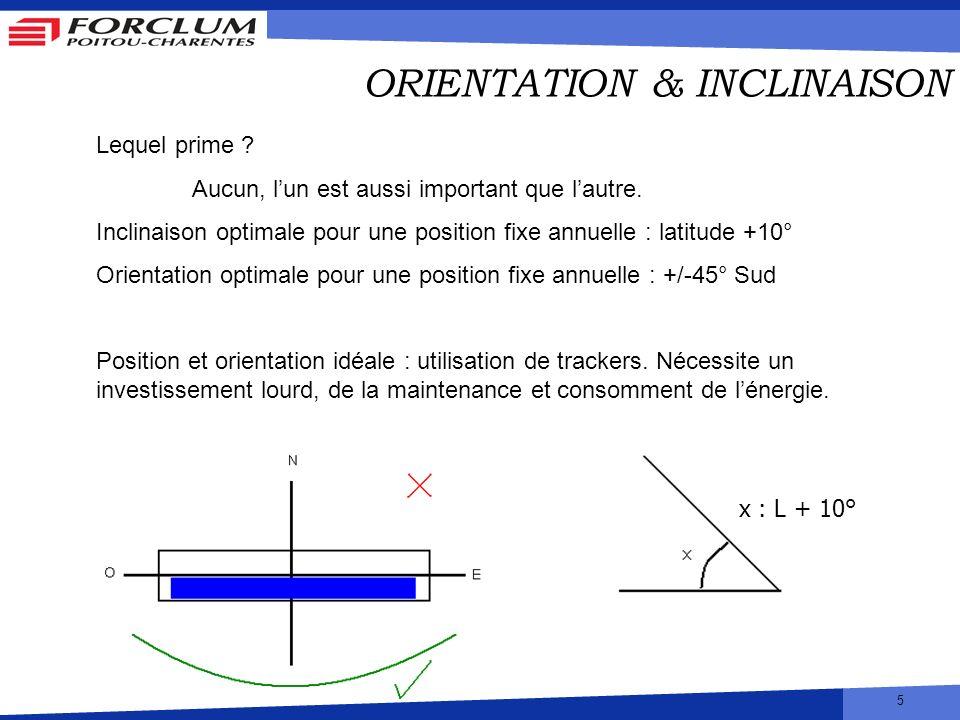 5 ORIENTATION & INCLINAISON Lequel prime ? Aucun, lun est aussi important que lautre. Inclinaison optimale pour une position fixe annuelle : latitude