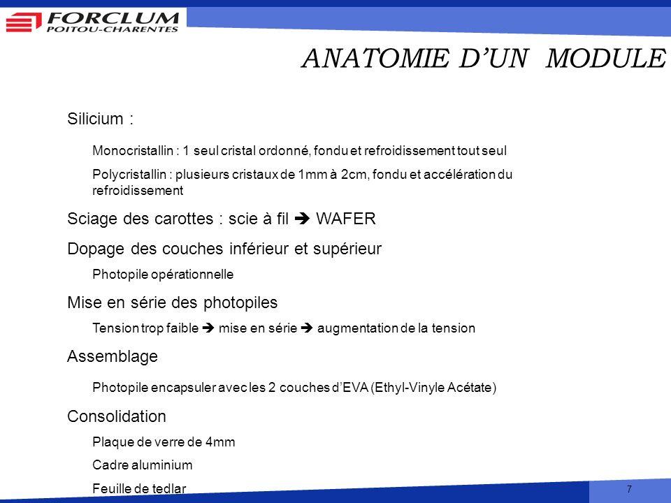 7 ANATOMIE DUN MODULE Silicium : Monocristallin : 1 seul cristal ordonné, fondu et refroidissement tout seul Polycristallin : plusieurs cristaux de 1m