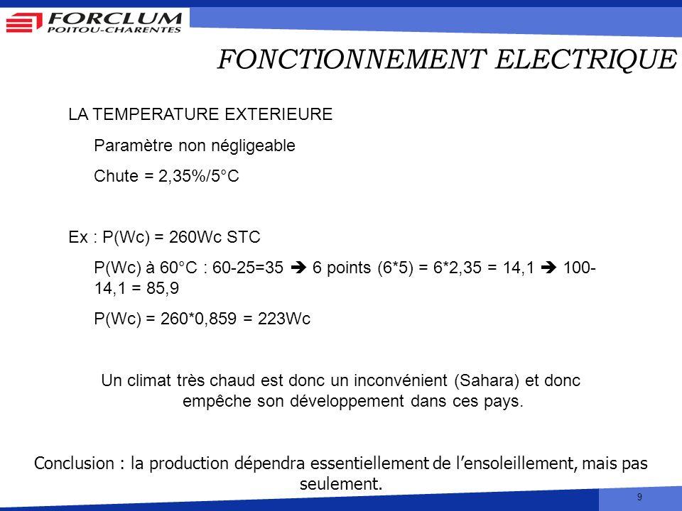 9 FONCTIONNEMENT ELECTRIQUE LA TEMPERATURE EXTERIEURE Paramètre non négligeable Chute = 2,35%/5°C Ex : P(Wc) = 260Wc STC P(Wc) à 60°C : 60-25=35 6 poi