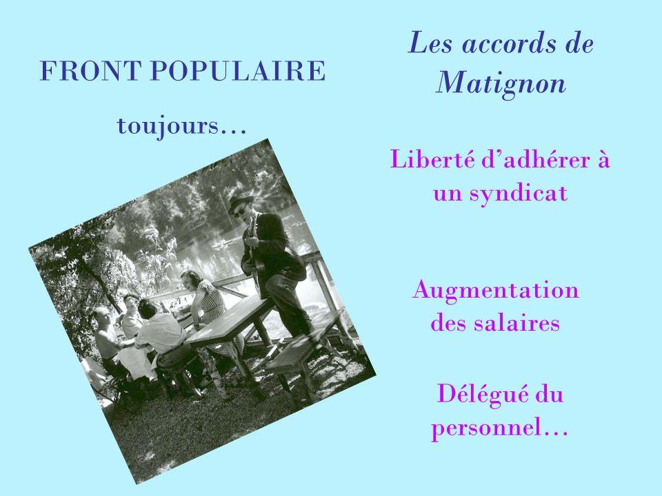 FRONT POPULAIRE toujours… Les accords de Matignon Liberté dadhérer à un syndicat Augmentation des salaires Délégué du personnel…