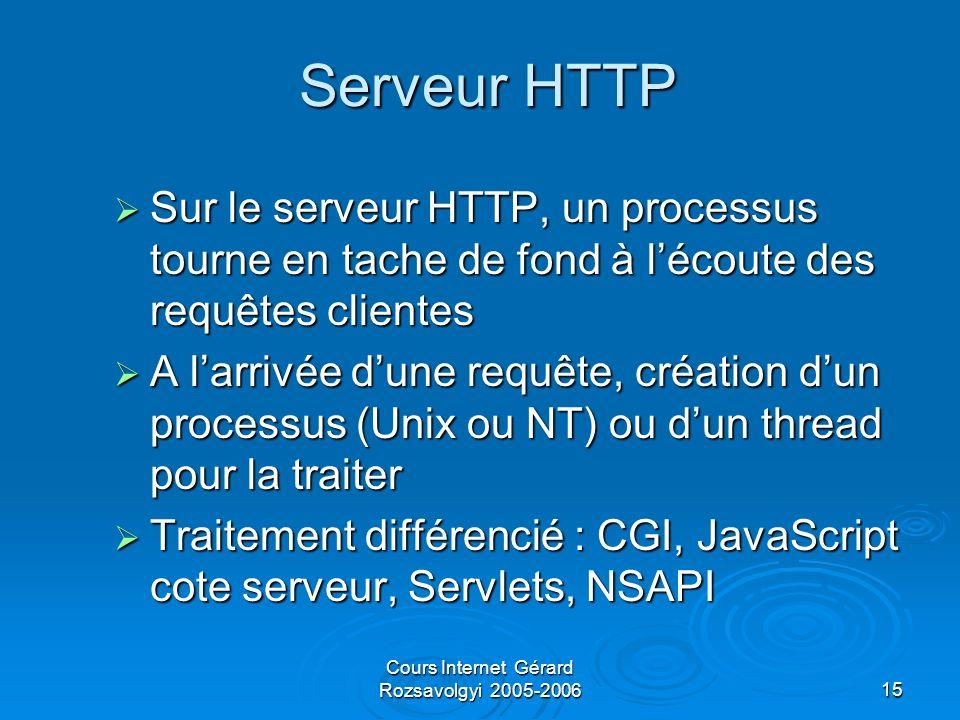 Cours Internet Gérard Rozsavolgyi 2005-200615 Serveur HTTP Sur le serveur HTTP, un processus tourne en tache de fond à lécoute des requêtes clientes Sur le serveur HTTP, un processus tourne en tache de fond à lécoute des requêtes clientes A larrivée dune requête, création dun processus (Unix ou NT) ou dun thread pour la traiter A larrivée dune requête, création dun processus (Unix ou NT) ou dun thread pour la traiter Traitement différencié : CGI, JavaScript cote serveur, Servlets, NSAPI Traitement différencié : CGI, JavaScript cote serveur, Servlets, NSAPI