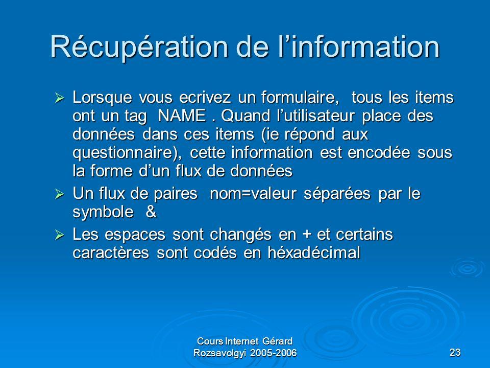 Cours Internet Gérard Rozsavolgyi 2005-200623 Récupération de linformation Lorsque vous ecrivez un formulaire, tous les items ont un tag NAME.