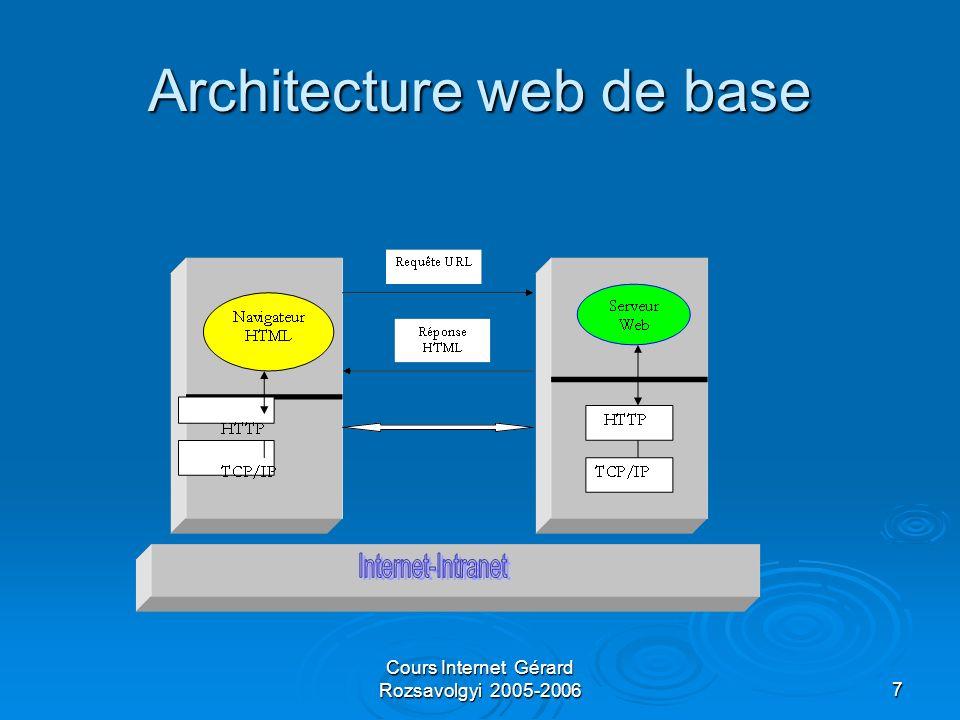 Cours Internet Gérard Rozsavolgyi 2005-200638 Exemples Une Servlet Java simple : Hello.java Une Servlet Java simple : Hello.javaHello.java ServerSideInclude : CurrentTime.java ServerSideInclude : CurrentTime.javaCurrentTime.java Un Servlet avec init( ) et destroy( ) : Compteur.java Un Servlet avec init( ) et destroy( ) : Compteur.java Compteur.java