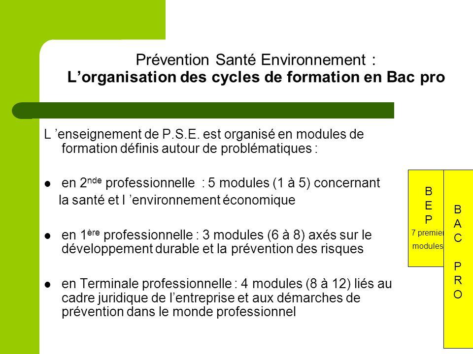 Prévention Santé Environnement : Lorganisation des cycles de formation en Bac pro L enseignement de P.S.E. est organisé en modules de formation défini