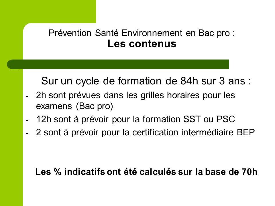 Prévention Santé Environnement en Bac pro : Les contenus Sur un cycle de formation de 84h sur 3 ans : - 2h sont prévues dans les grilles horaires pour les examens (Bac pro) - 12h sont à prévoir pour la formation SST ou PSC - 2 sont à prévoir pour la certification intermédiaire BEP Les % indicatifs ont été calculés sur la base de 70h
