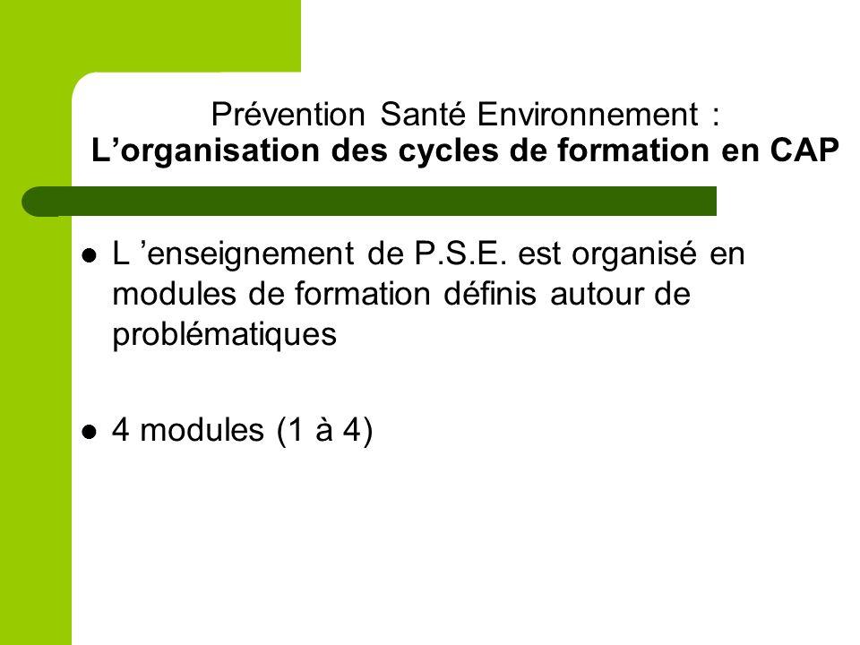 Prévention Santé Environnement : Lorganisation des cycles de formation en CAP L enseignement de P.S.E. est organisé en modules de formation définis au