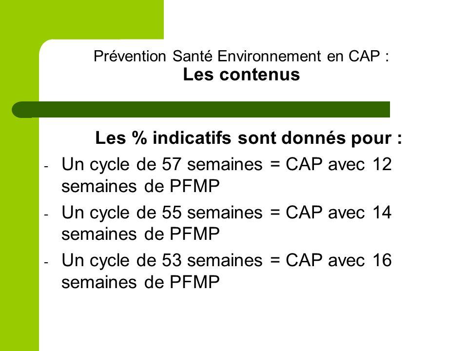 Prévention Santé Environnement en CAP : Les contenus Les % indicatifs sont donnés pour : - Un cycle de 57 semaines = CAP avec 12 semaines de PFMP - Un cycle de 55 semaines = CAP avec 14 semaines de PFMP - Un cycle de 53 semaines = CAP avec 16 semaines de PFMP
