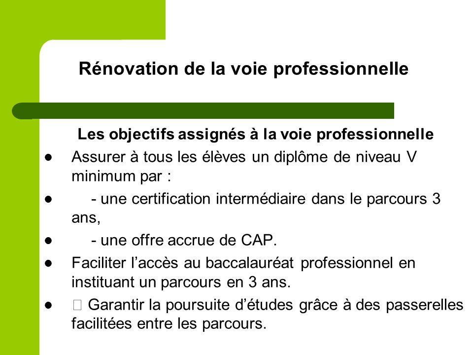 Rénovation de la voie professionnelle Les objectifs assignés à la voie professionnelle Assurer à tous les élèves un diplôme de niveau V minimum par : - une certification intermédiaire dans le parcours 3 ans, - une offre accrue de CAP.