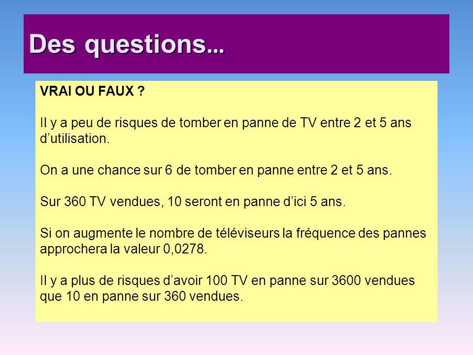 Des questions … VRAI OU FAUX ? Il y a peu de risques de tomber en panne de TV entre 2 et 5 ans dutilisation. On a une chance sur 6 de tomber en panne