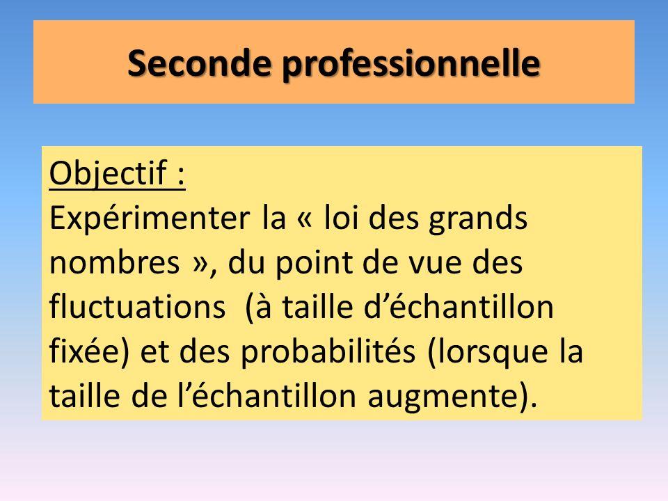 Seconde professionnelle Objectif : Expérimenter la « loi des grands nombres », du point de vue des fluctuations (à taille déchantillon fixée) et des p