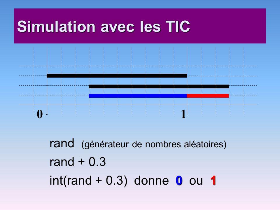10 Simulation avec les TIC rand + 0.3 01 int(rand + 0.3) donne 0 ou 1 rand (générateur de nombres aléatoires)
