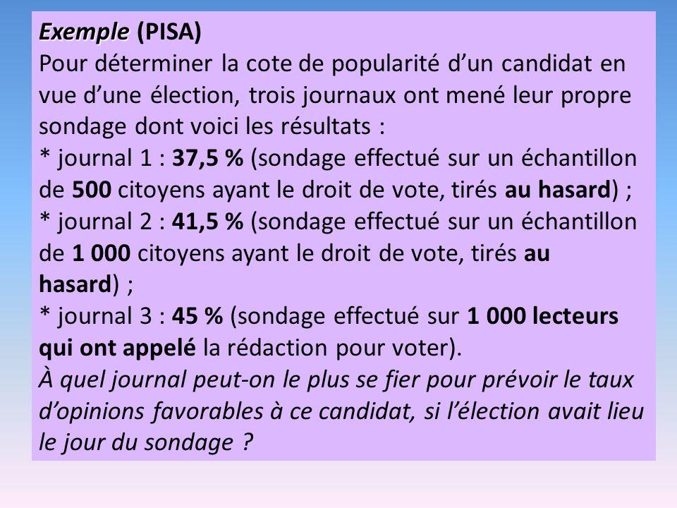 Exemple Exemple (PISA) Pour déterminer la cote de popularité dun candidat en vue dune élection, trois journaux ont mené leur propre sondage dont voici