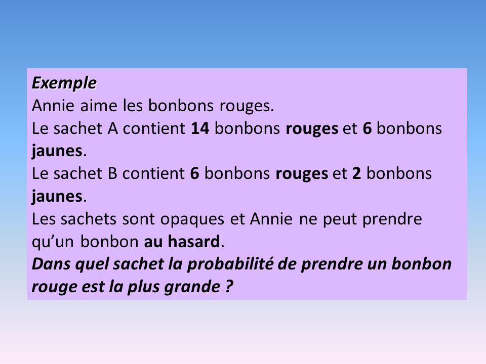 Exemple Annie aime les bonbons rouges. Le sachet A contient 14 bonbons rouges et 6 bonbons jaunes. Le sachet B contient 6 bonbons rouges et 2 bonbons