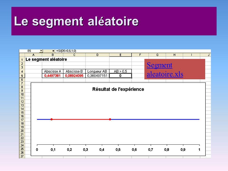Le segment al é atoire Segment aleatoire.xls