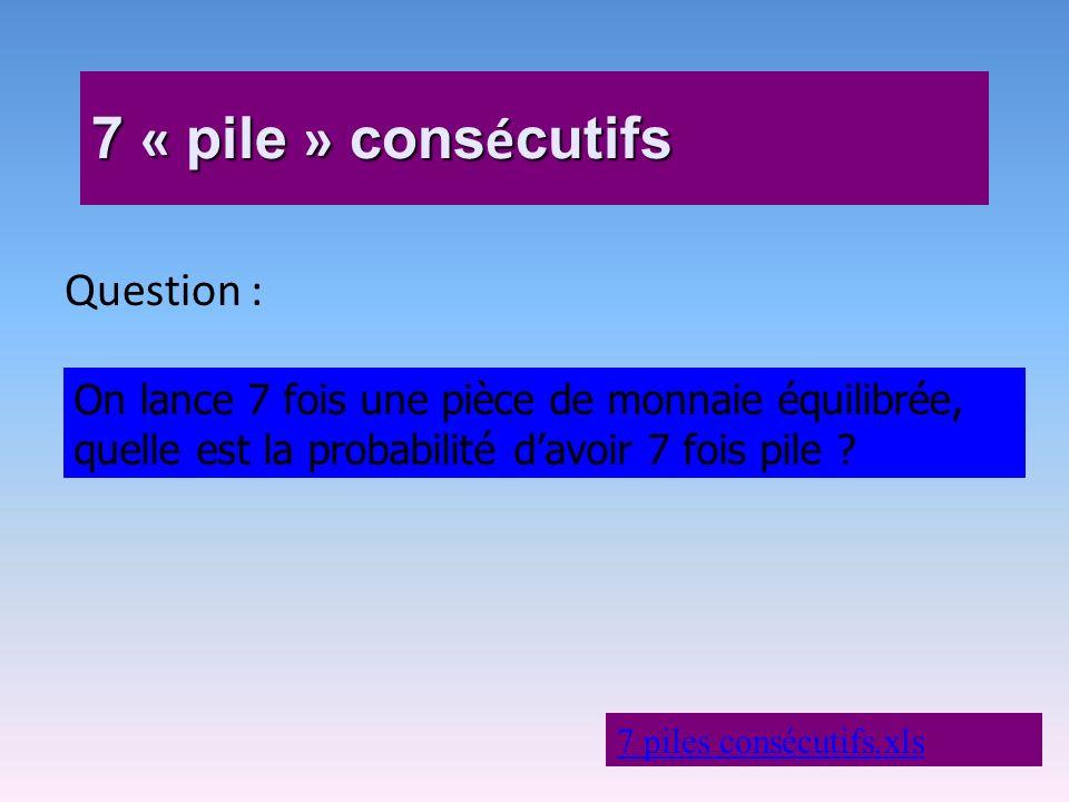 Question : 7 « pile » cons é cutifs On lance 7 fois une pièce de monnaie équilibrée, quelle est la probabilité davoir 7 fois pile ? 7 piles consécutif