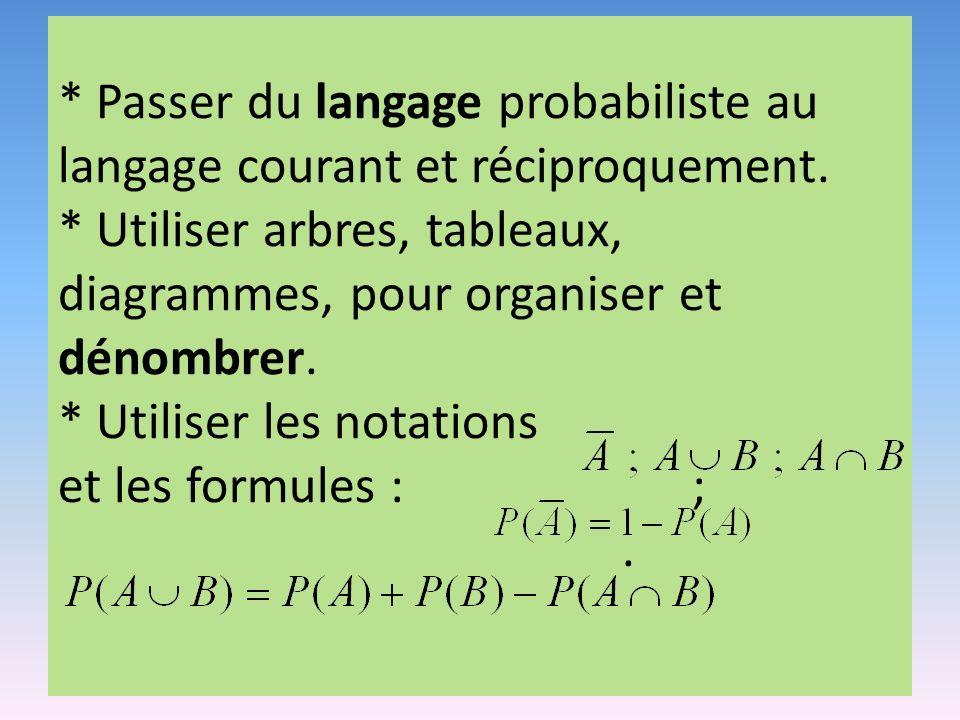* Passer du langage probabiliste au langage courant et réciproquement. * Utiliser arbres, tableaux, diagrammes, pour organiser et dénombrer. * Utilise