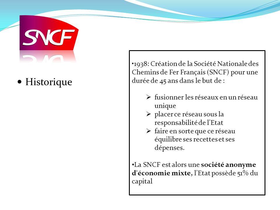 1938: Création de la Société Nationale des Chemins de Fer Français (SNCF) pour une durée de 45 ans dans le but de : fusionner les réseaux en un réseau