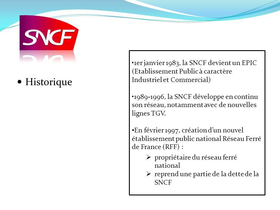 1er janvier 1983, la SNCF devient un EPIC (Etablissement Public à caractère Industriel et Commercial) 1989-1996, la SNCF développe en continu son rése
