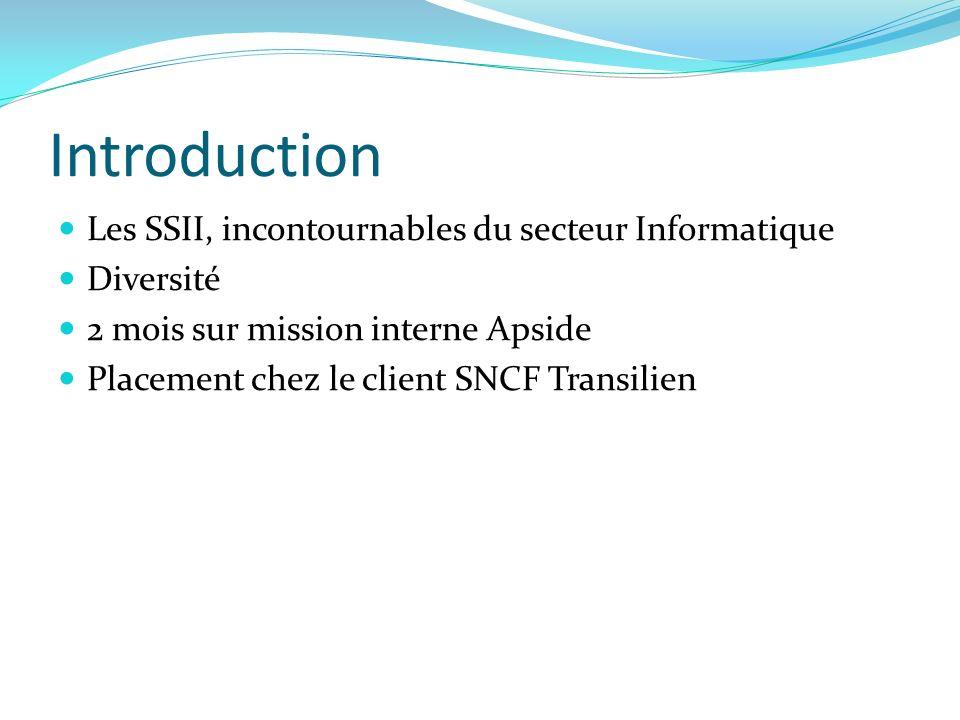 Introduction Les SSII, incontournables du secteur Informatique Diversité 2 mois sur mission interne Apside Placement chez le client SNCF Transilien