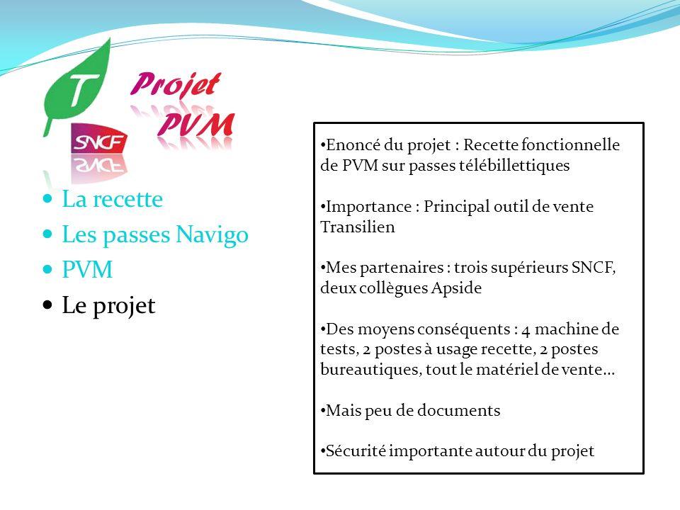 La recette Les passes Navigo PVM Le projet Enoncé du projet : Recette fonctionnelle de PVM sur passes télébillettiques Importance : Principal outil de