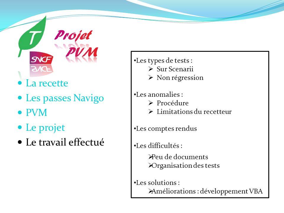 La recette Les passes Navigo PVM Le projet Le travail effectué Les types de tests : Sur Scenarii Non régression Les anomalies : Procédure Limitations