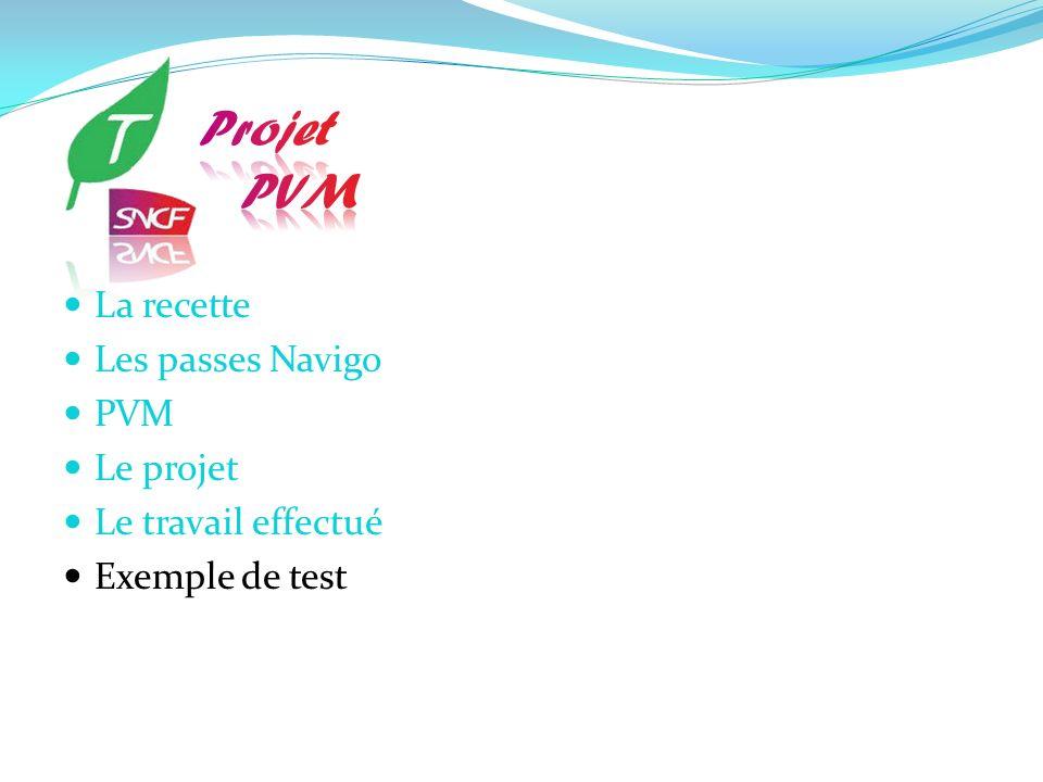 La recette Les passes Navigo PVM Le projet Le travail effectué Exemple de test