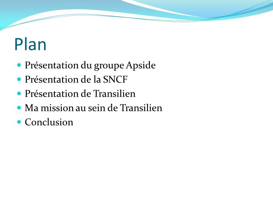 Plan Présentation du groupe Apside Présentation de la SNCF Présentation de Transilien Ma mission au sein de Transilien Conclusion