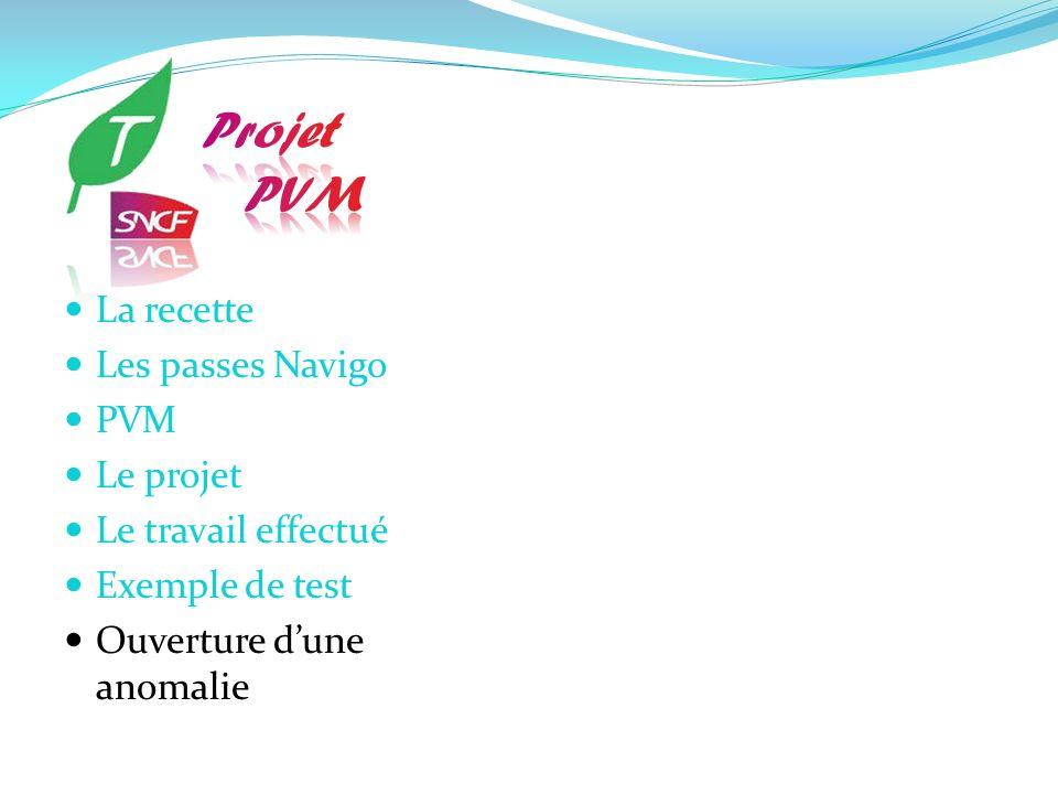 La recette Les passes Navigo PVM Le projet Le travail effectué Exemple de test Ouverture dune anomalie