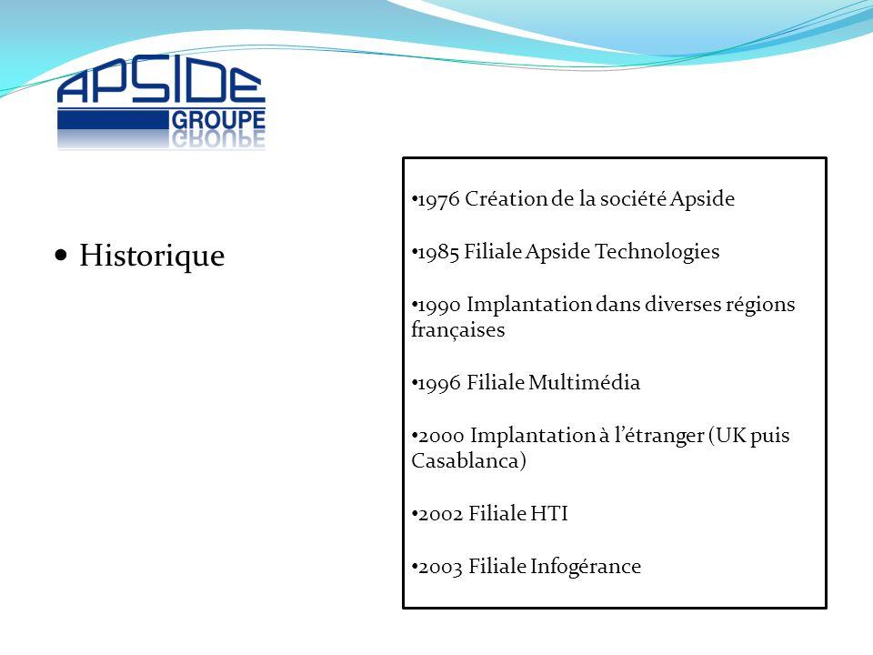 1976 Création de la société Apside 1985 Filiale Apside Technologies 1990 Implantation dans diverses régions françaises 1996 Filiale Multimédia 2000 Im