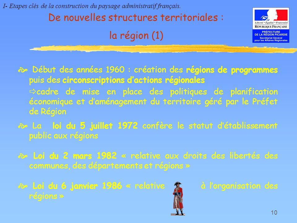 10 De nouvelles structures territoriales : la région (1) Début des années 1960 : création des régions de programmes puis des circonscriptions dactions