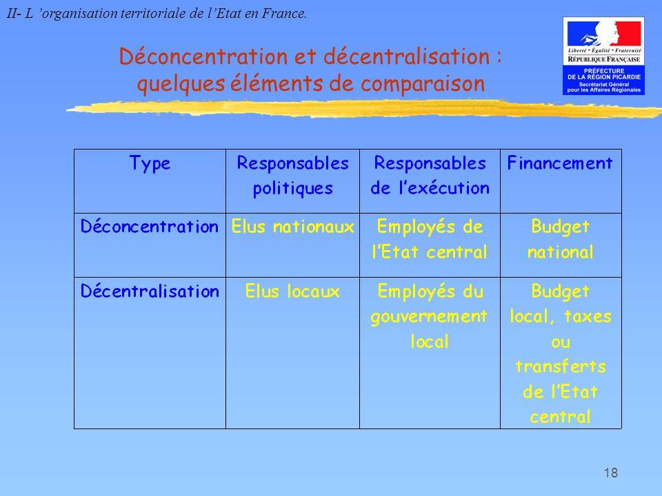 18 Déconcentration et décentralisation : quelques éléments de comparaison II- L organisation territoriale de lEtat en France.