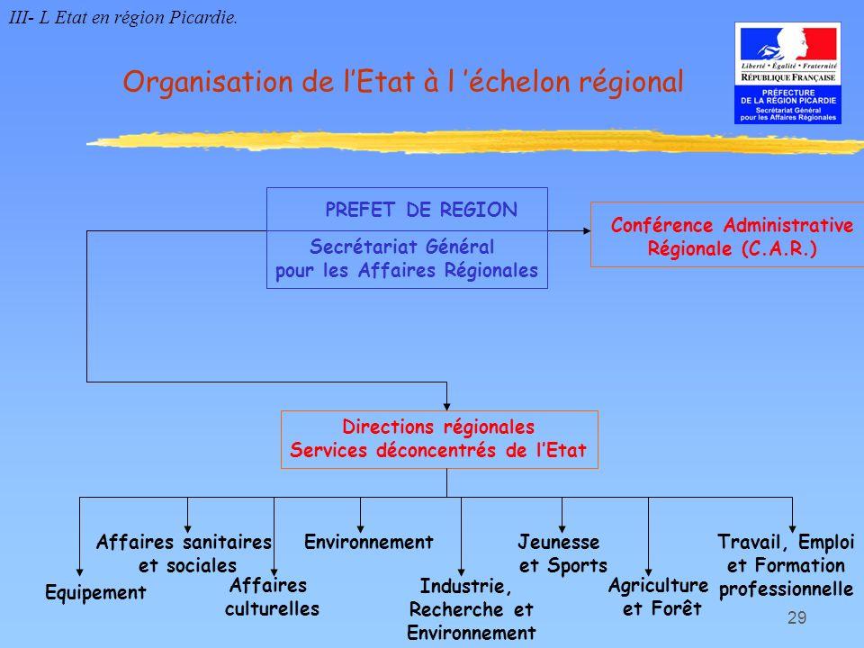 29 Organisation de lEtat à l échelon régional PREFET DE REGION Secrétariat Général pour les Affaires Régionales Conférence Administrative Régionale (C