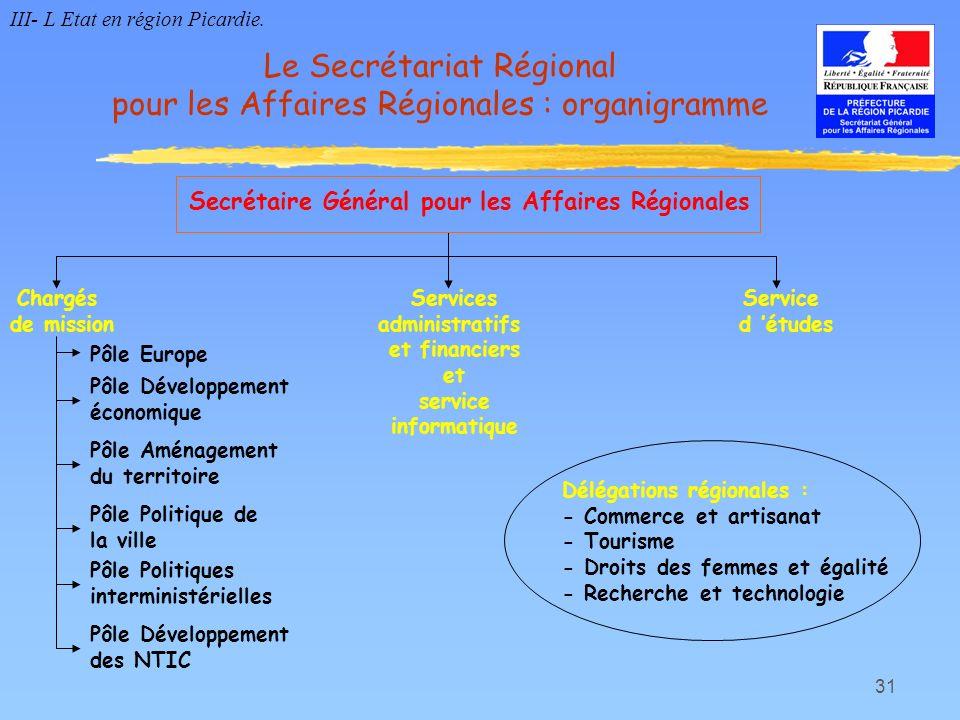 31 Le Secrétariat Régional pour les Affaires Régionales : organigramme Secrétaire Général pour les Affaires Régionales Chargés de mission Services adm