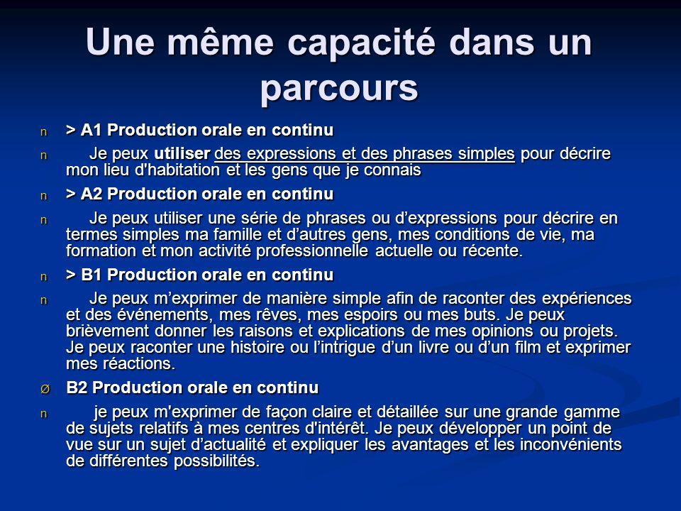 Une même capacité dans un parcours > A1 Production orale en continu > A1 Production orale en continu Je peux utiliser des expressions et des phrases s
