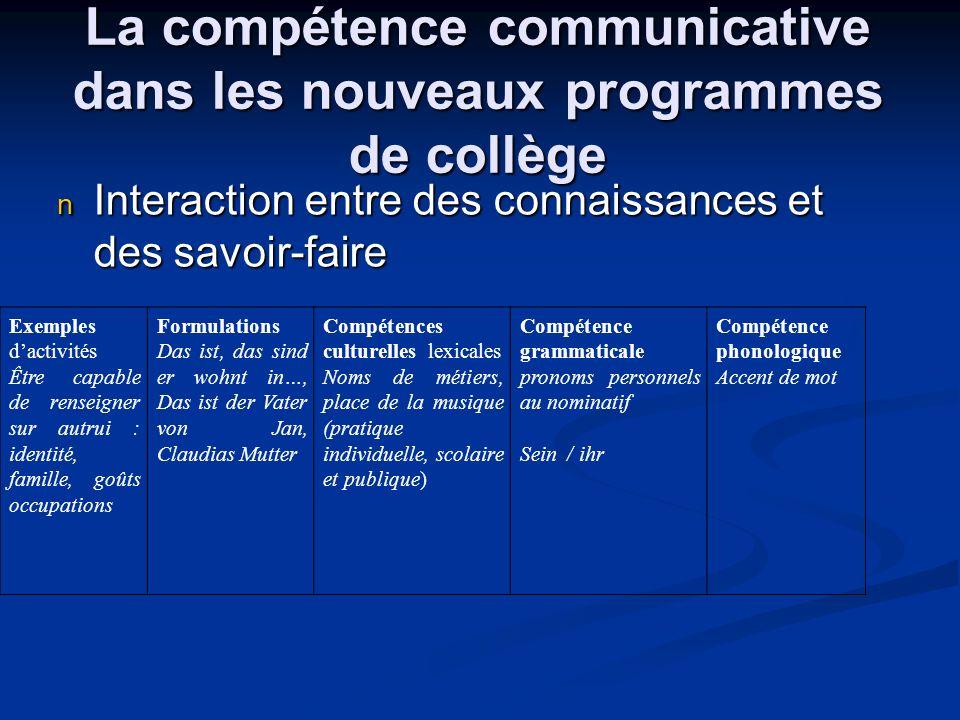 La compétence communicative dans les nouveaux programmes de collège Interaction entre des connaissances et des savoir-faire Interaction entre des conn