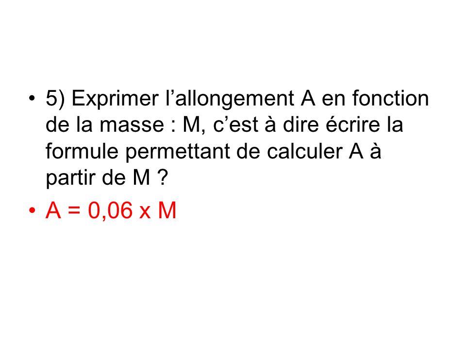 5) Exprimer lallongement A en fonction de la masse : M, cest à dire écrire la formule permettant de calculer A à partir de M ? A = 0,06 x M