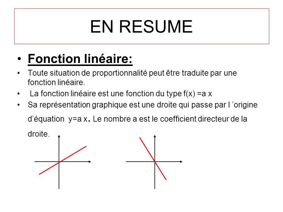 EN RESUME Fonction linéaire: Toute situation de proportionnalité peut être traduite par une fonction linéaire. La fonction linéaire est une fonction d