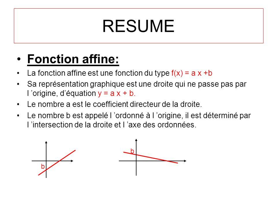 RESUME Fonction affine: La fonction affine est une fonction du type f(x) = a x +b Sa représentation graphique est une droite qui ne passe pas par l or