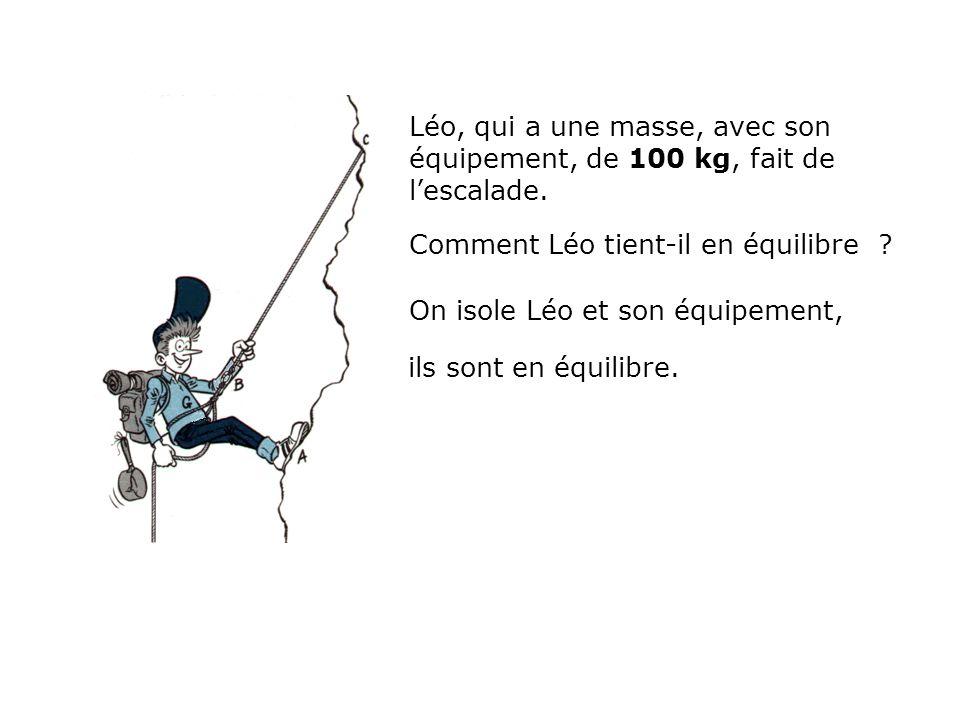Léo, qui a une masse, avec son équipement, de 100 kg, fait de lescalade. Comment Léo tient-il en équilibre ? On isole Léo et son équipement, ils sont