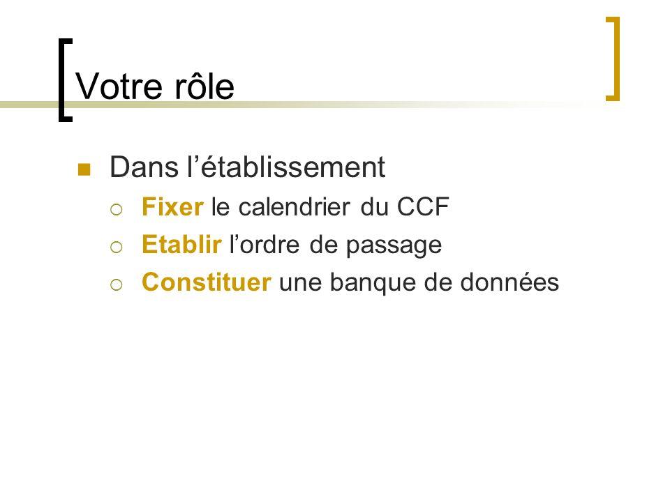 Votre rôle Dans létablissement Fixer le calendrier du CCF Etablir lordre de passage Constituer une banque de données