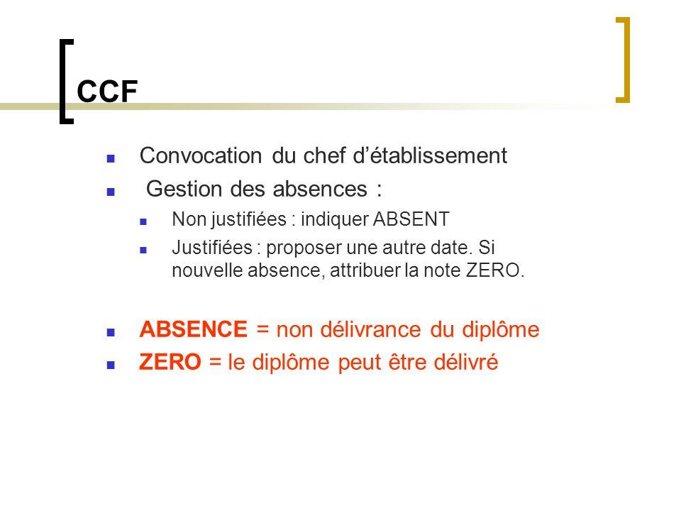 CCF Convocation du chef détablissement Gestion des absences : Non justifiées : indiquer ABSENT Justifiées : proposer une autre date.