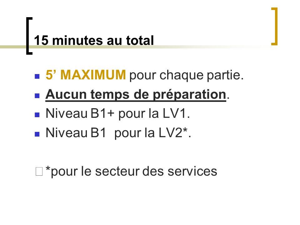 15 minutes au total 5 MAXIMUM pour chaque partie. Aucun temps de préparation.