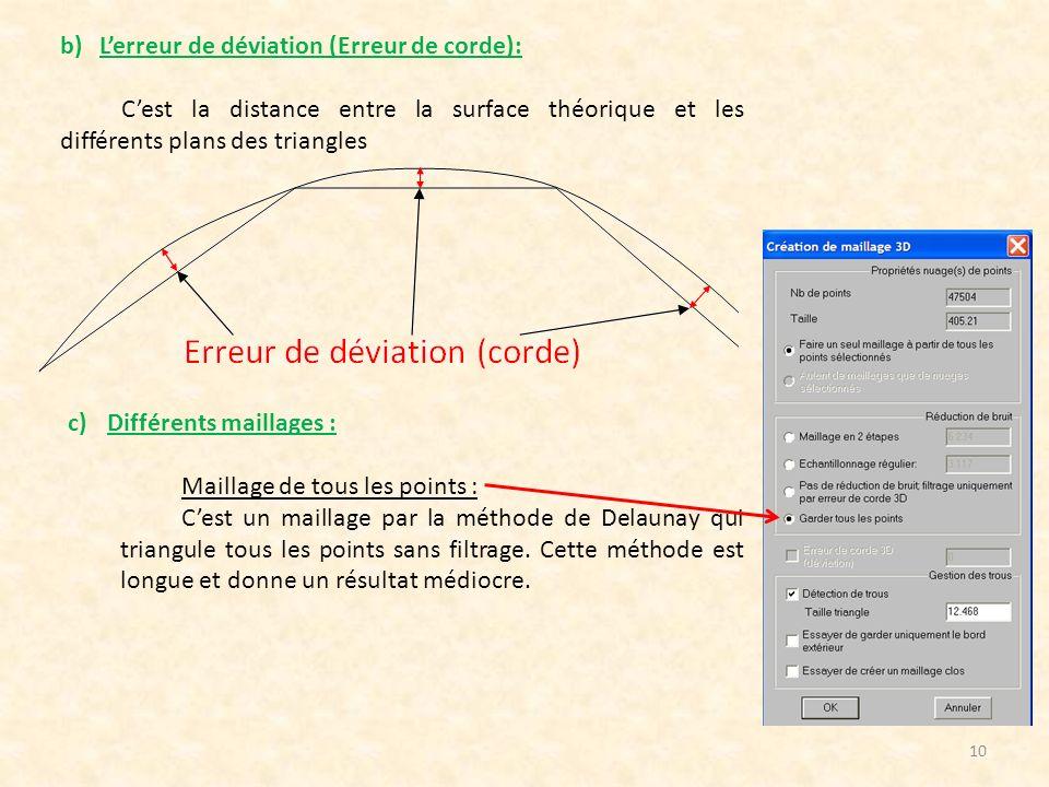 10 b)Lerreur de déviation (Erreur de corde): Cest la distance entre la surface théorique et les différents plans des triangles c)Différents maillages