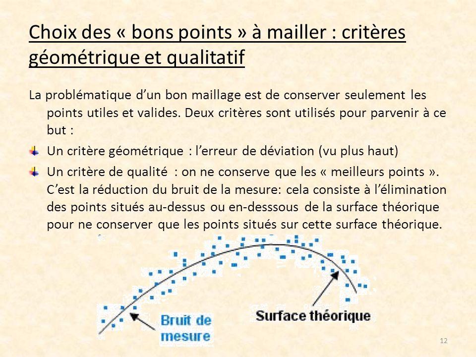 Choix des « bons points » à mailler : critères géométrique et qualitatif La problématique dun bon maillage est de conserver seulement les points utile