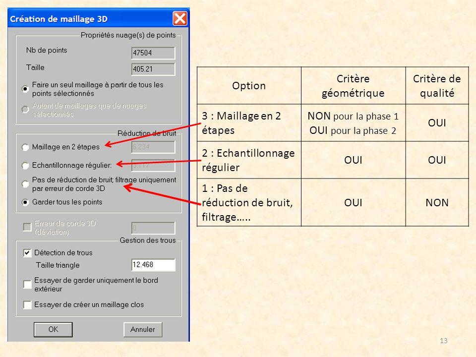 13 Option Critère géométrique Critère de qualité 3 : Maillage en 2 étapes NON pour la phase 1 OUI pour la phase 2 OUI 2 : Echantillonnage régulier OUI