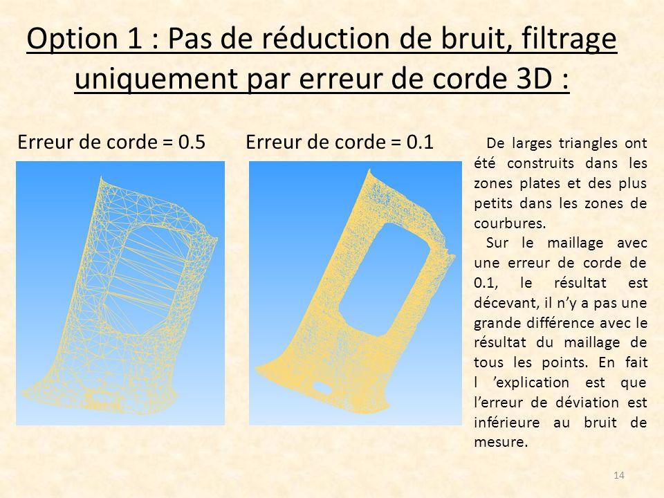Option 1 : Pas de réduction de bruit, filtrage uniquement par erreur de corde 3D : Erreur de corde = 0.5 Erreur de corde = 0.1 14 De larges triangles