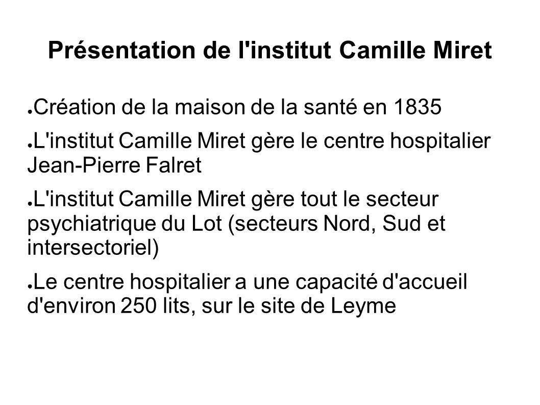 Présentation de l'institut Camille Miret Création de la maison de la santé en 1835 L'institut Camille Miret gère le centre hospitalier Jean-Pierre Fal