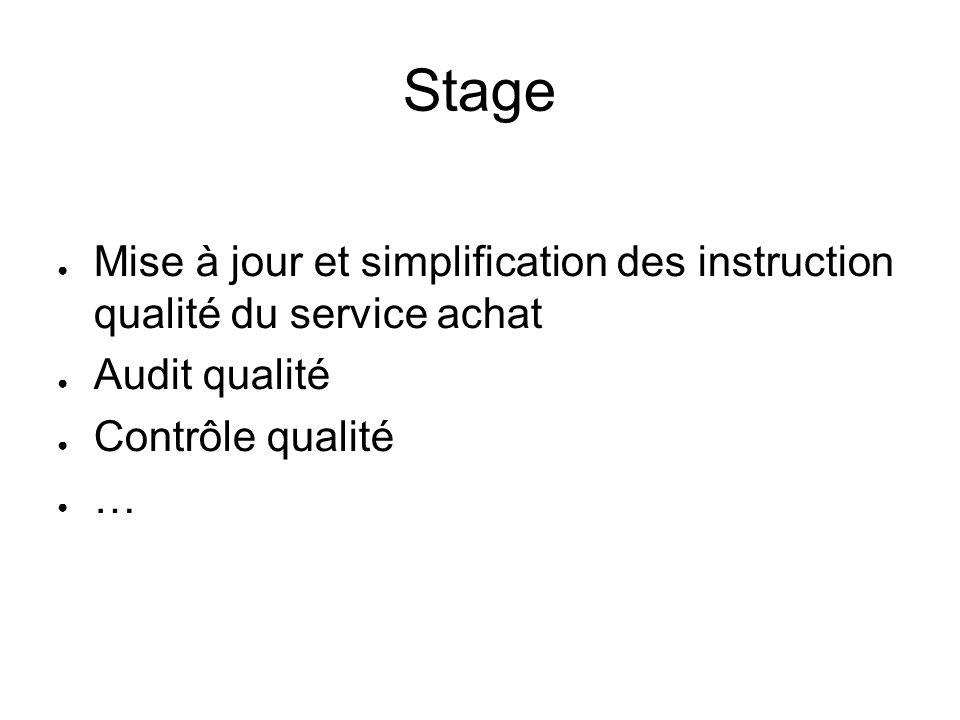 Stage Mise à jour et simplification des instruction qualité du service achat Audit qualité Contrôle qualité …