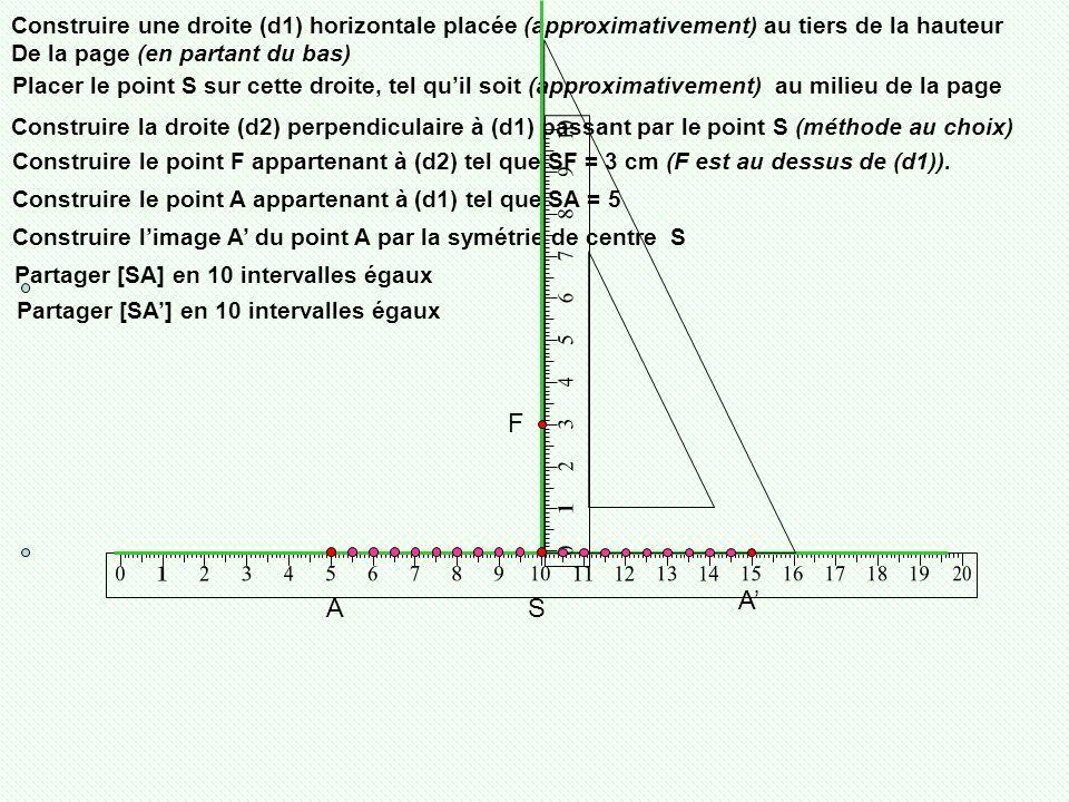 Partager [SA] en 10 intervalles égaux Construire une droite (d1) horizontale placée (approximativement) au tiers de la hauteur De la page (en partant